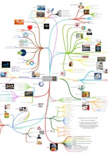 coggle web design tool